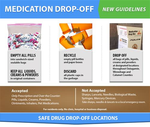 Medication Drop-Off New Guidelines